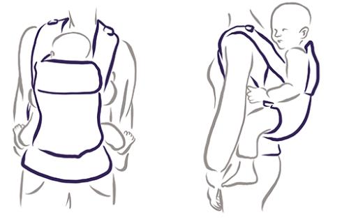 Posiciones porteo mochila fidella fusion